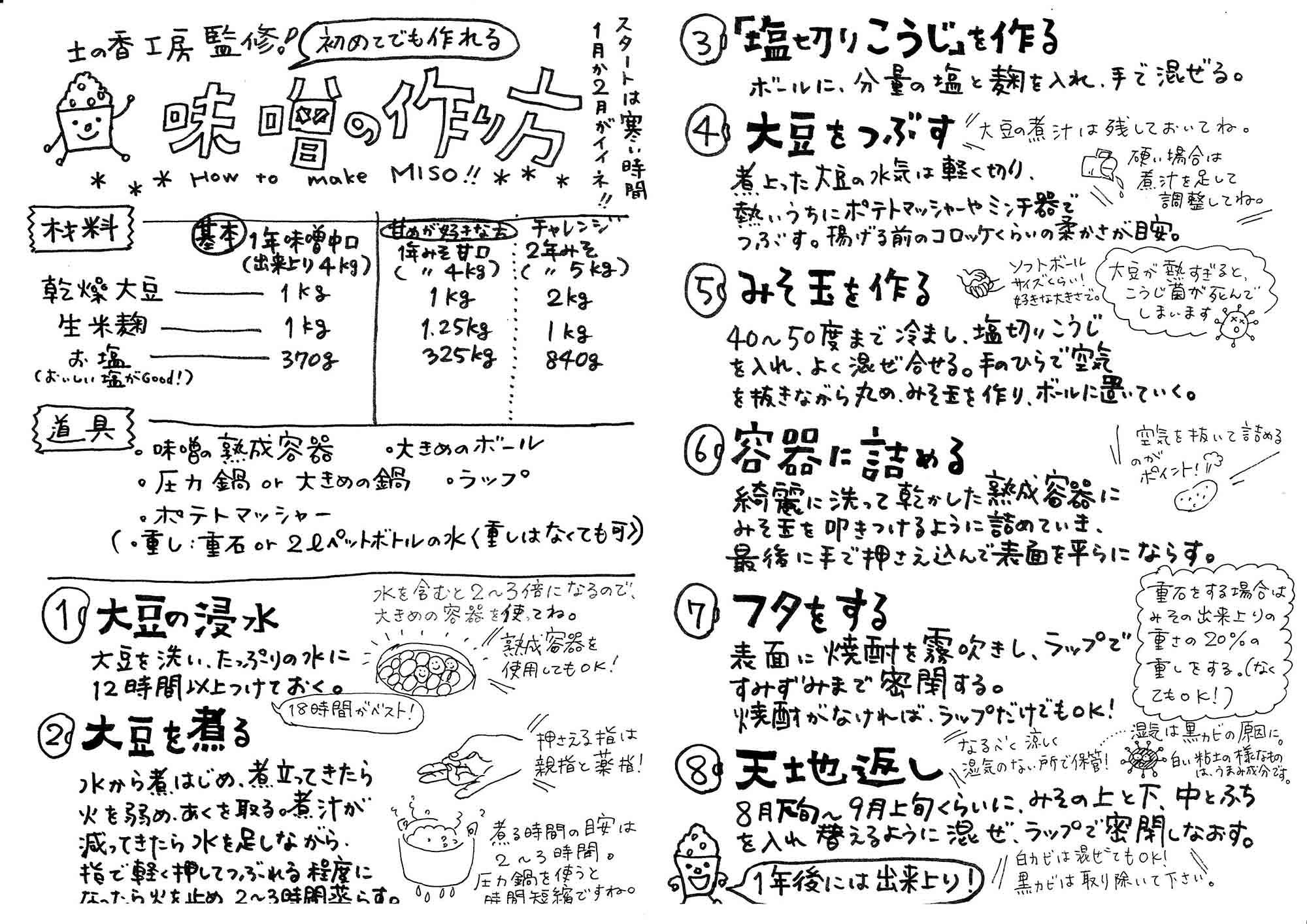手づくり味噌作り方レシピA4_web
